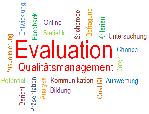 32_Tag_Cloud_Evaluation.PNG