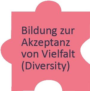 Bildung_zur_Akzeptanz.png