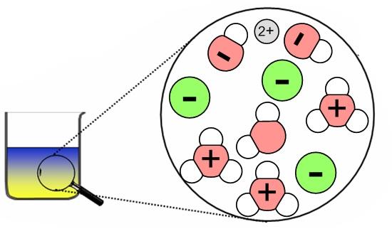 Teilchenebne.jpg